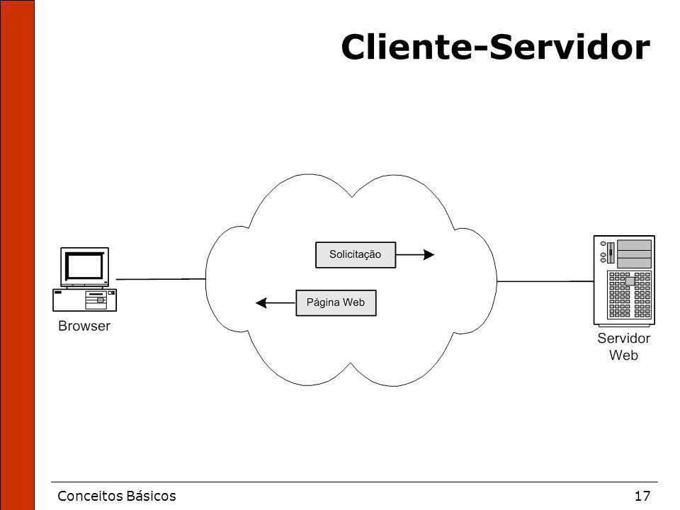 Conceitos Básicos17 Cliente-Servidor