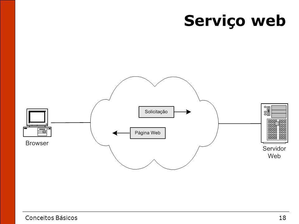Conceitos Básicos18 Serviço web