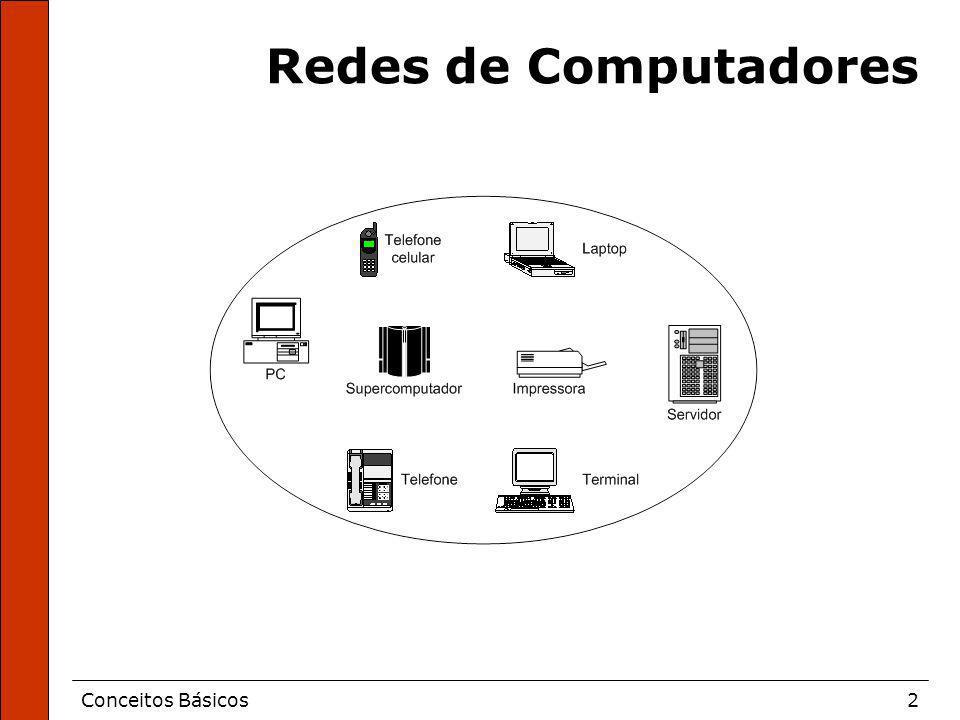 2 Redes de Computadores