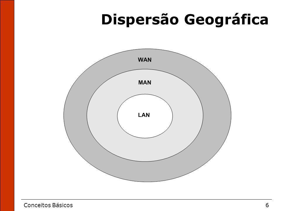 Conceitos Básicos6 Dispersão Geográfica