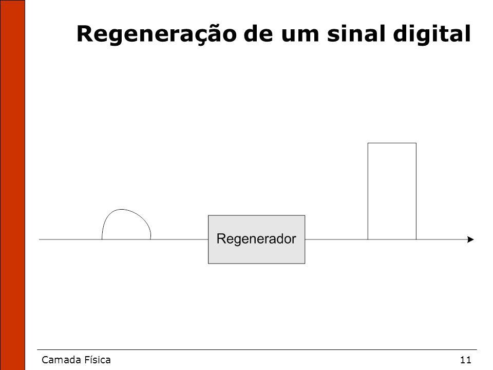 Camada Física11 Regeneração de um sinal digital