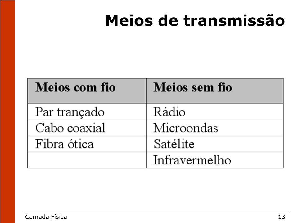 Camada Física13 Meios de transmissão