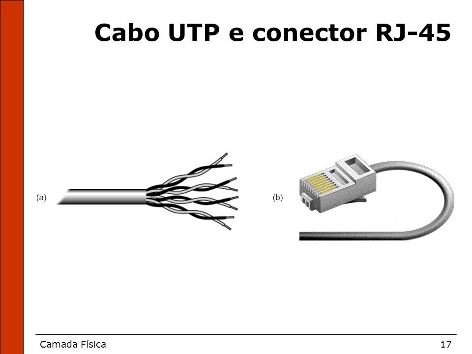 Camada Física17 Cabo UTP e conector RJ-45