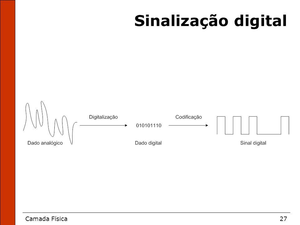 Camada Física27 Sinalização digital