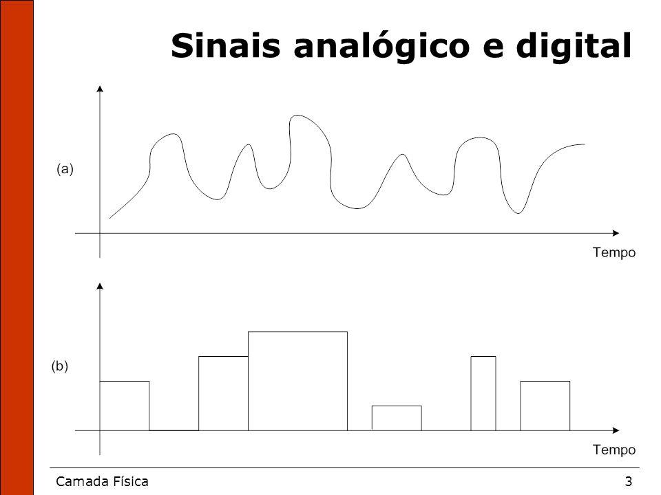 Camada Física3 Sinais analógico e digital