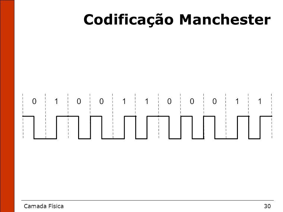 Camada Física30 Codificação Manchester