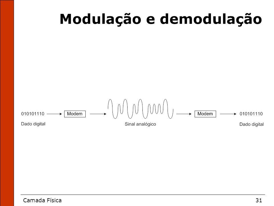 Camada Física31 Modulação e demodulação