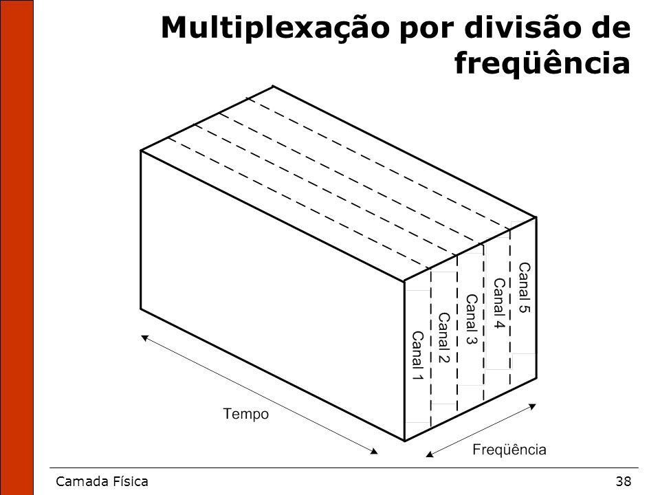 Camada Física38 Multiplexação por divisão de freqüência