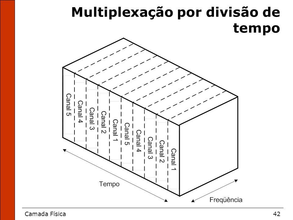 Camada Física42 Multiplexação por divisão de tempo