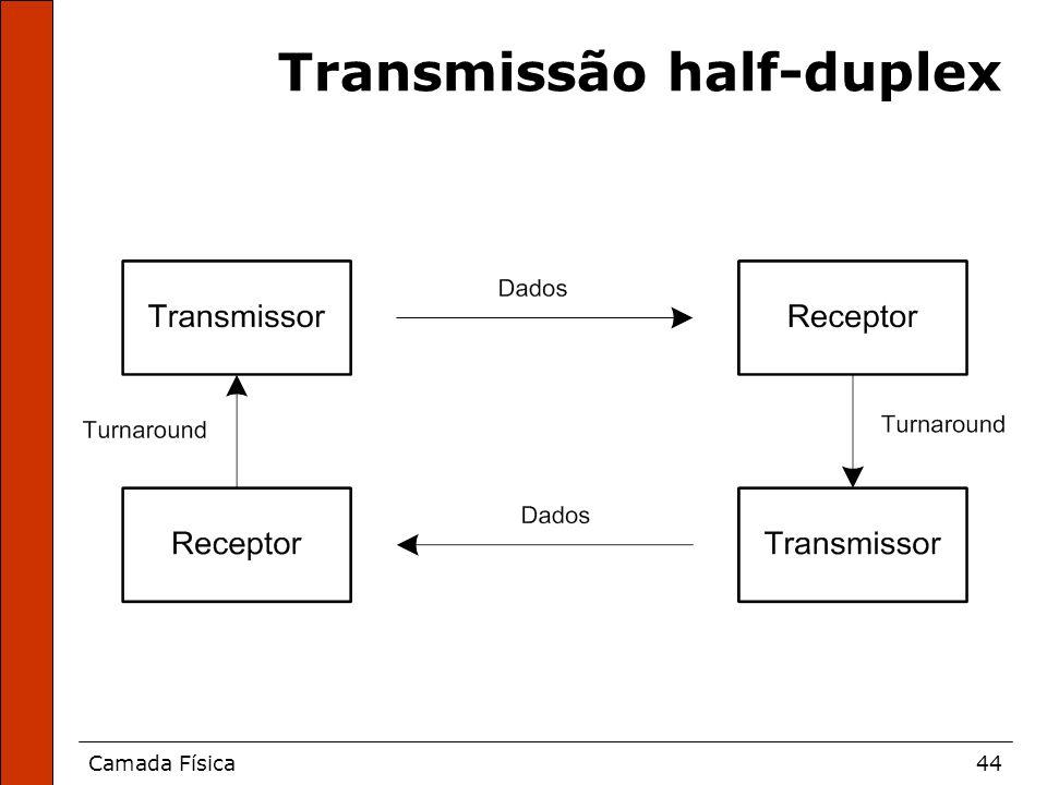 Camada Física44 Transmissão half-duplex