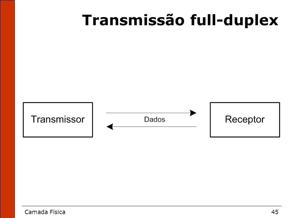 Camada Física45 Transmissão full-duplex
