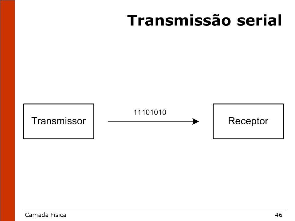 Camada Física46 Transmissão serial