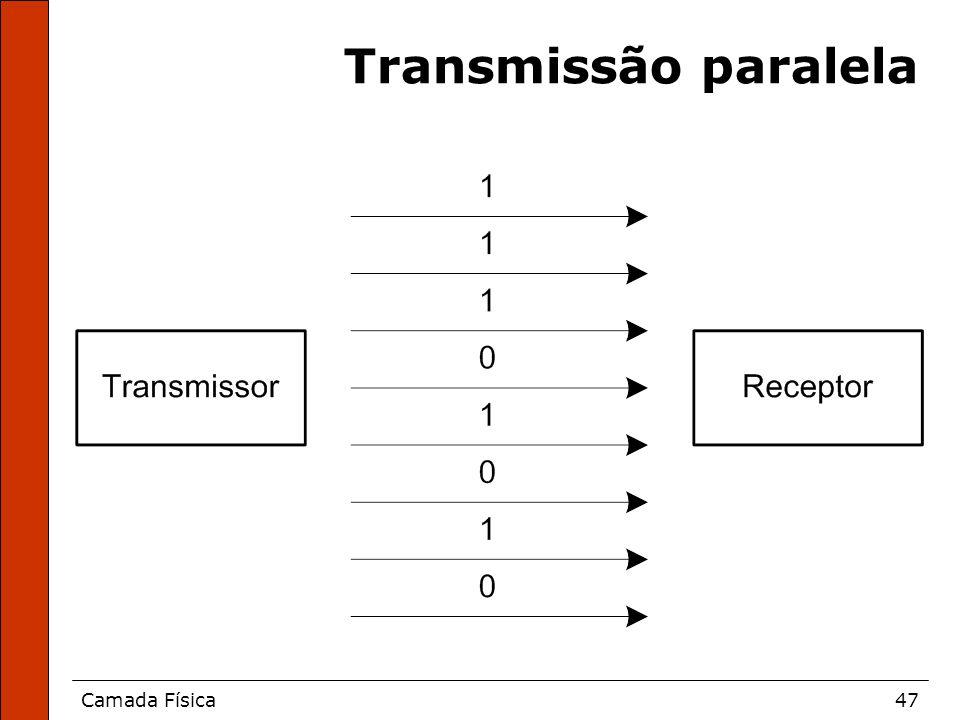 Camada Física47 Transmissão paralela