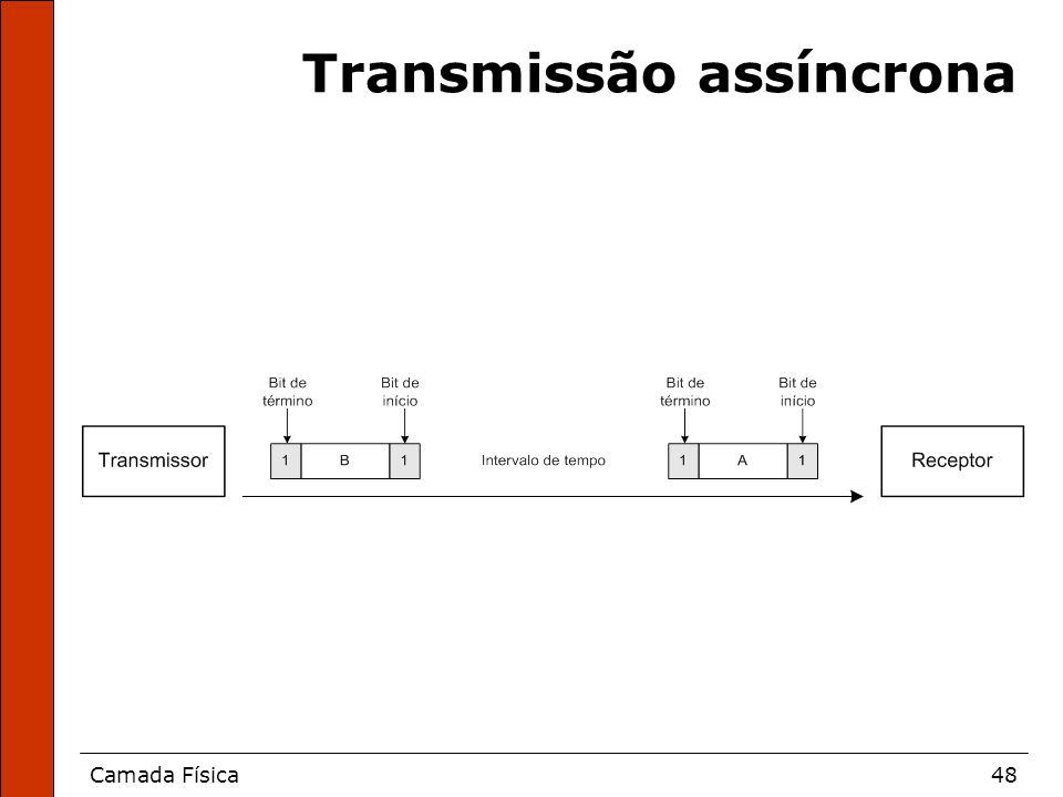 Camada Física48 Transmissão assíncrona