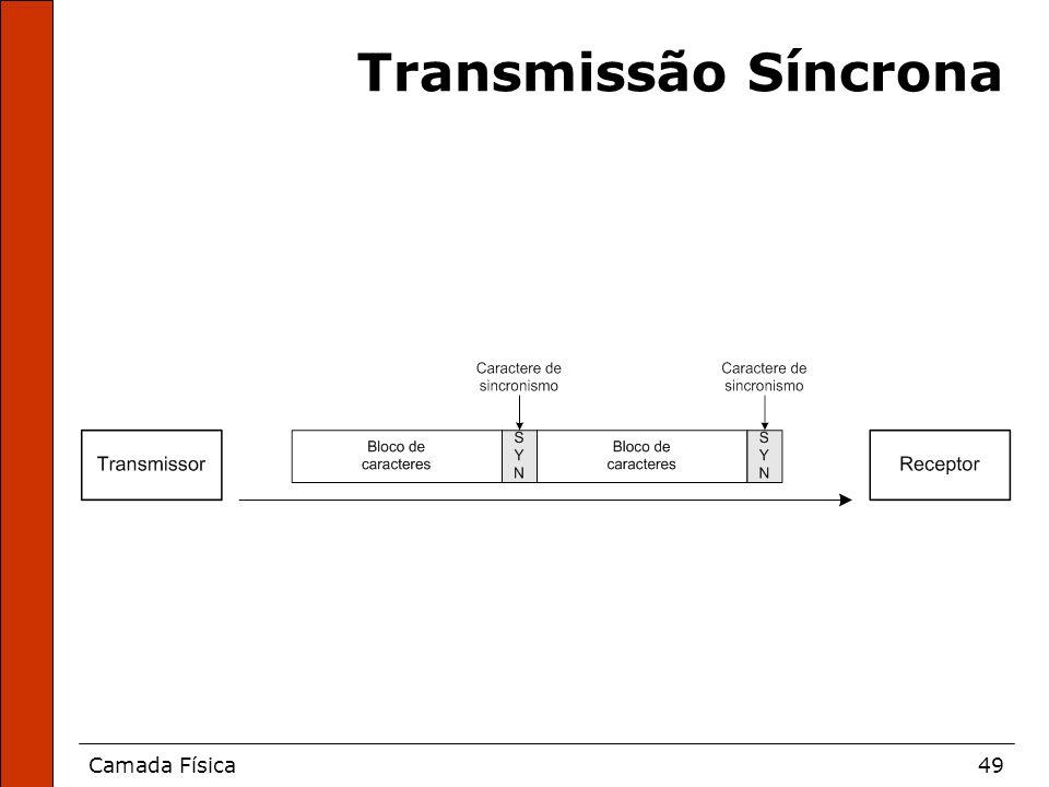 Camada Física49 Transmissão Síncrona