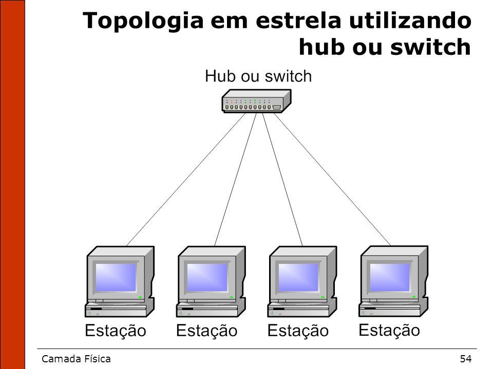 Camada Física54 Topologia em estrela utilizando hub ou switch