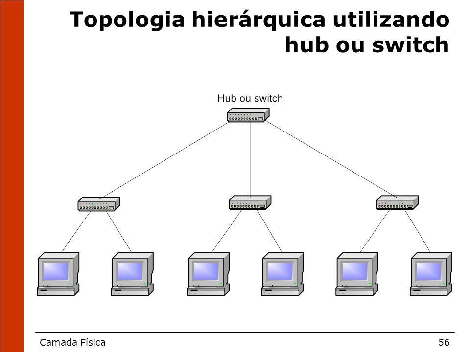 Camada Física56 Topologia hierárquica utilizando hub ou switch