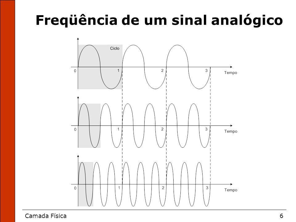 Camada Física6 Freqüência de um sinal analógico
