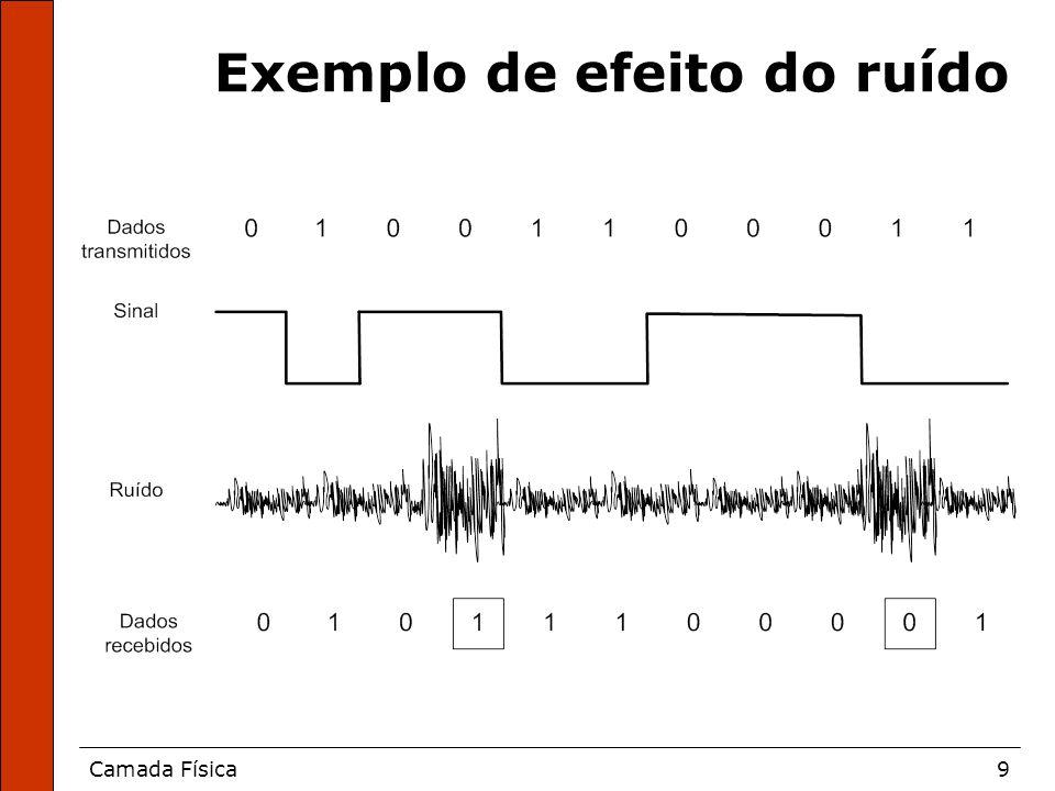 Camada Física9 Exemplo de efeito do ruído