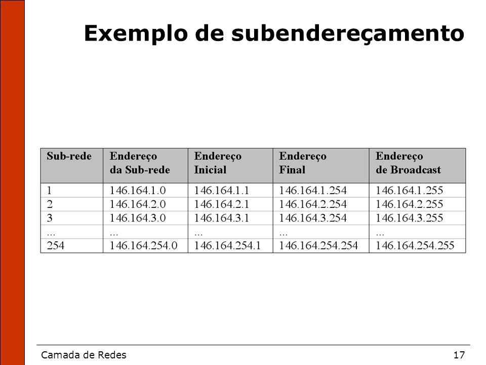 Camada de Redes17 Exemplo de subendereçamento