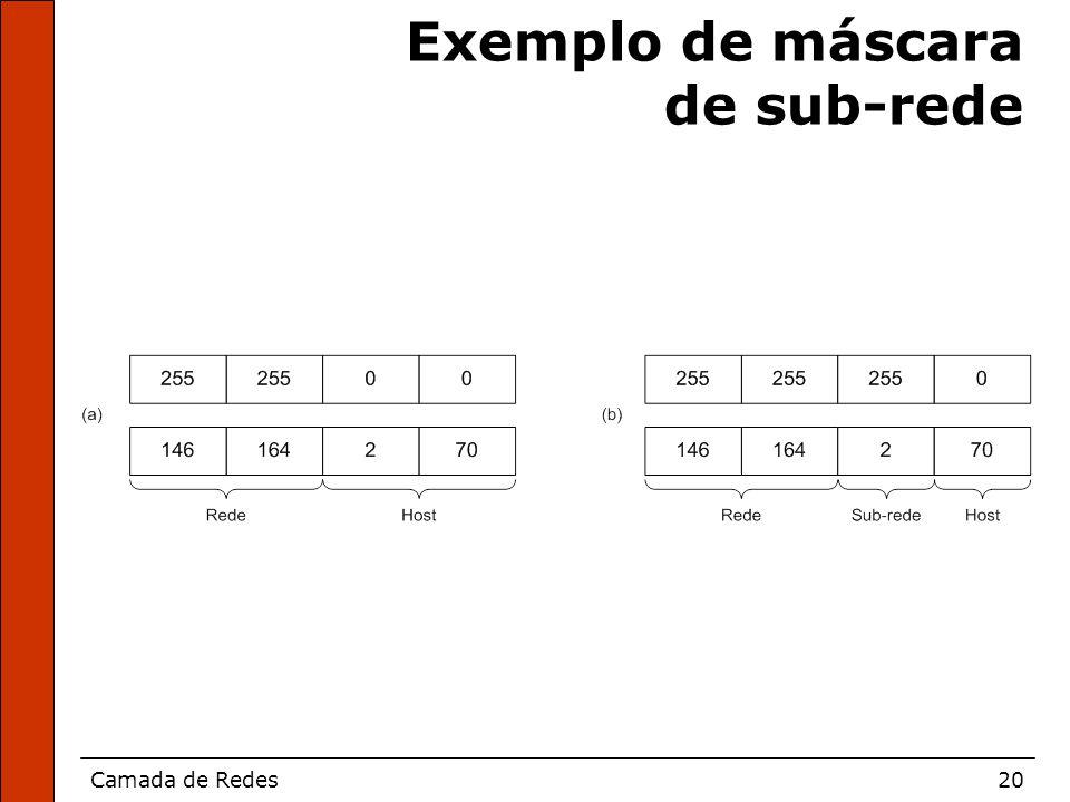 Camada de Redes20 Exemplo de máscara de sub-rede