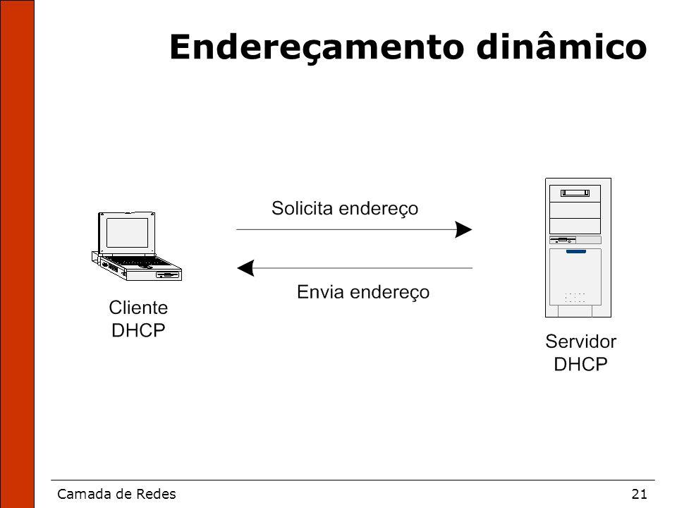 Camada de Redes21 Endereçamento dinâmico