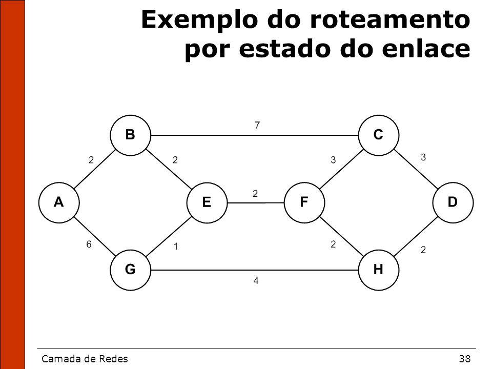 Camada de Redes38 Exemplo do roteamento por estado do enlace