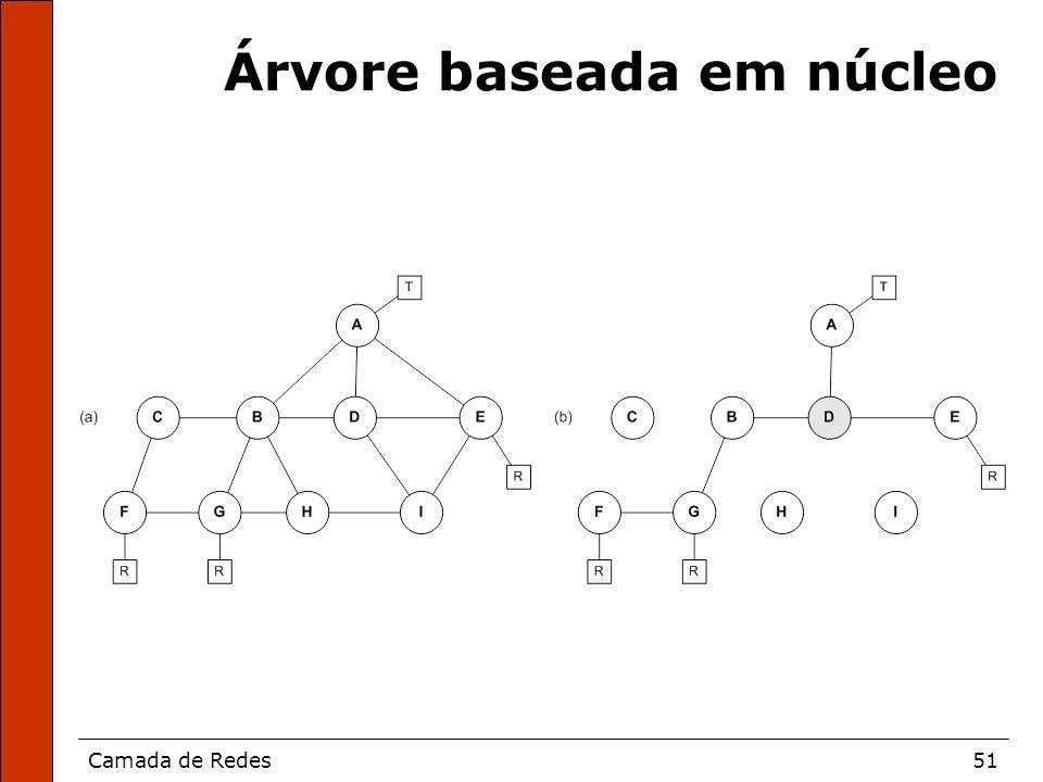 Camada de Redes51 Árvore baseada em núcleo