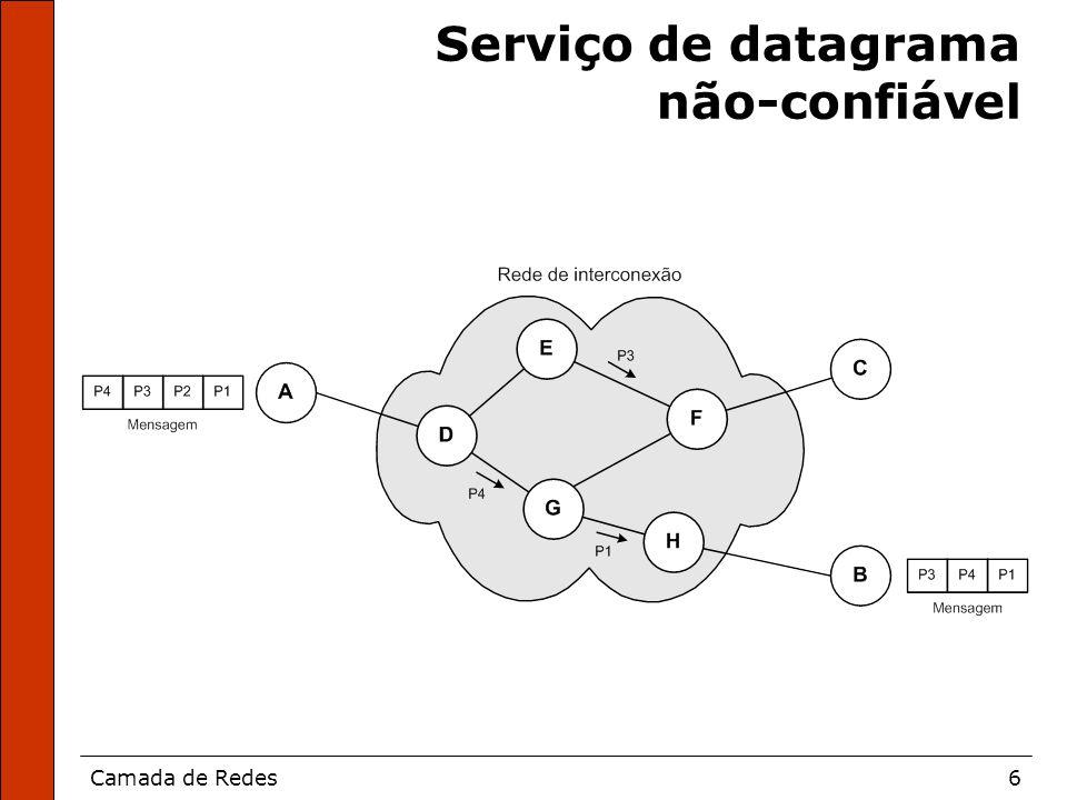 Camada de Redes27 Processo de roteamento