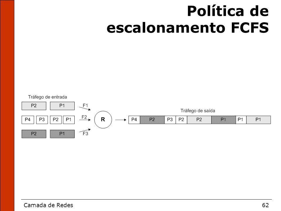 Camada de Redes62 Política de escalonamento FCFS