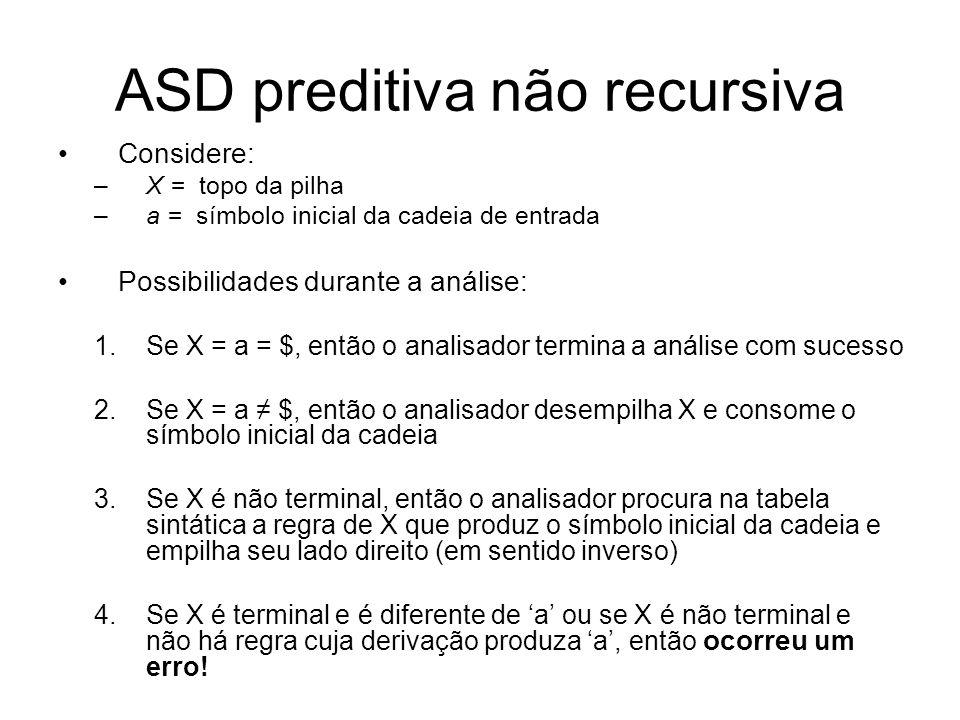 ASD preditiva não recursiva Considere: –X = topo da pilha –a = símbolo inicial da cadeia de entrada Possibilidades durante a análise: 1.Se X = a = $,