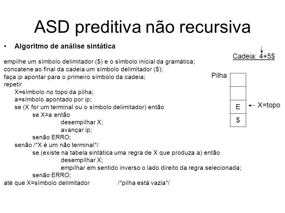 ASD preditiva não recursiva Algoritmo de análise sintática empilhe um símbolo delimitador ($) e o símbolo inicial da gramática; concatene ao final da
