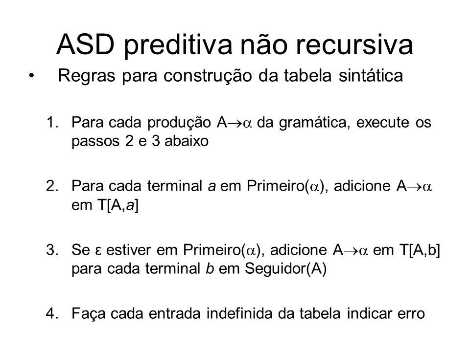 ASD preditiva não recursiva Regras para construção da tabela sintática 1.Para cada produção A da gramática, execute os passos 2 e 3 abaixo 2.Para cada