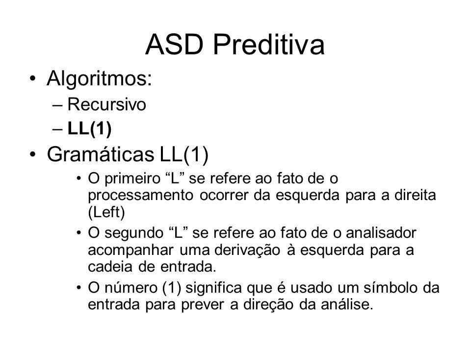 ASD Preditiva Algoritmos: –Recursivo –LL(1) Gramáticas LL(1) O primeiro L se refere ao fato de o processamento ocorrer da esquerda para a direita (Lef