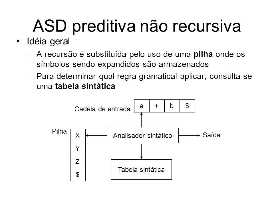ASD preditiva não recursiva Idéia geral –A recursão é substituída pelo uso de uma pilha onde os símbolos sendo expandidos são armazenados –Para determ