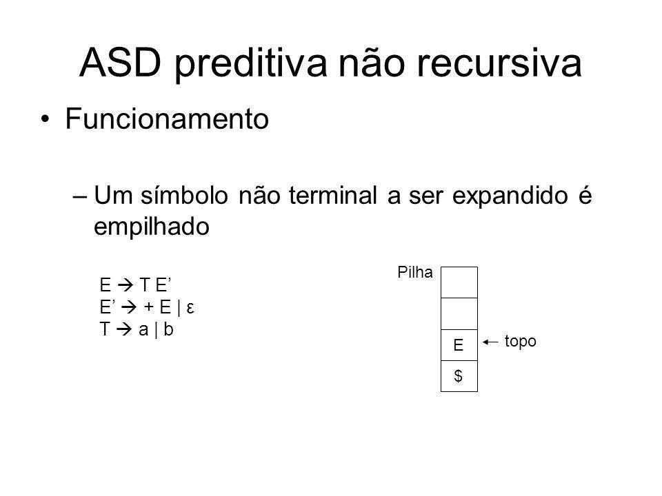 ASD preditiva não recursiva Funcionamento –Um símbolo não terminal a ser expandido é empilhado E T E E + E | ε T a | b E $ Pilha topo