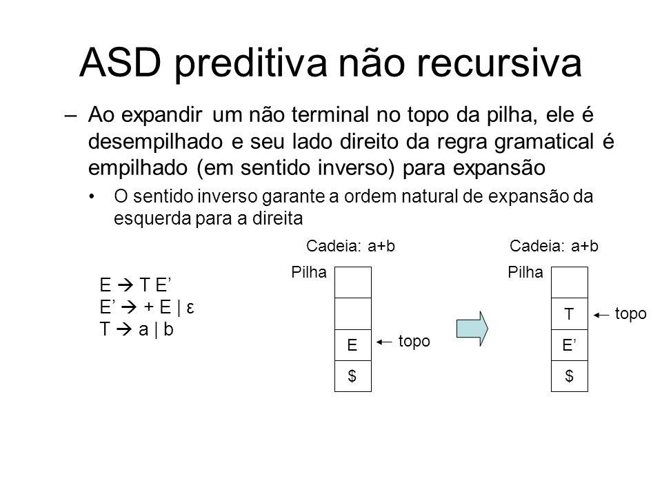 ASD preditiva não recursiva –Ao expandir um não terminal no topo da pilha, ele é desempilhado e seu lado direito da regra gramatical é empilhado (em s