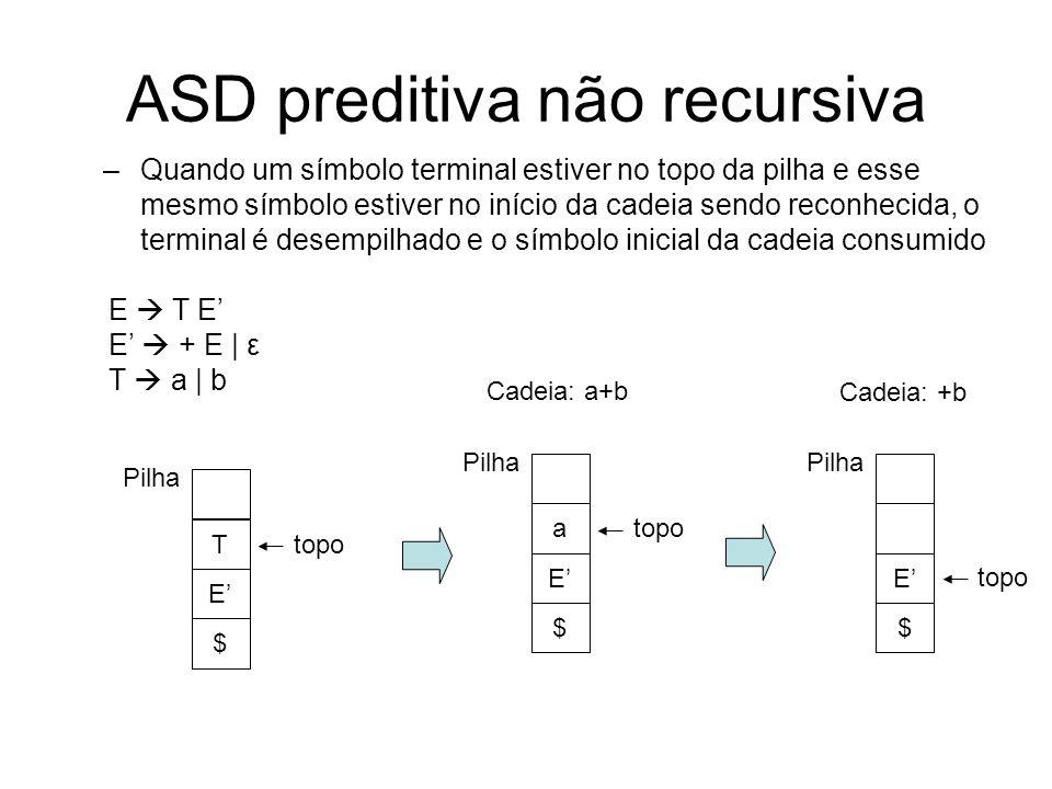 ASD preditiva não recursiva –Quando um símbolo terminal estiver no topo da pilha e esse mesmo símbolo estiver no início da cadeia sendo reconhecida, o