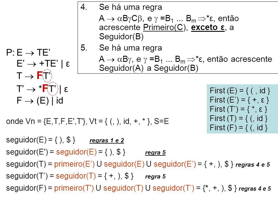 P:E TE E +TE | ε T F T T * F T | ε F (E) | id onde Vn = {E,T,F,E',T'}, Vt = { (, ), id, +, * }, S=E seguidor(E) = { ), $ } regras 1 e 2 seguidor(E') =