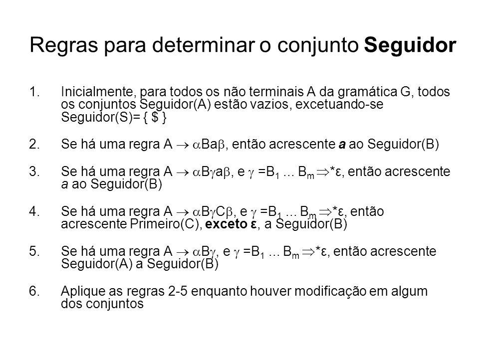 Regras para determinar o conjunto Seguidor 1.Inicialmente, para todos os não terminais A da gramática G, todos os conjuntos Seguidor(A) estão vazios,