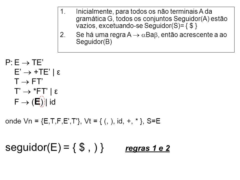 P:E TE E +TE | ε T FT T *FT | ε F ( E ) | id onde Vn = {E,T,F,E',T'}, Vt = { (, ), id, +, * }, S=E seguidor(E) = { $, ) } regras 1 e 2 1.Inicialmente,