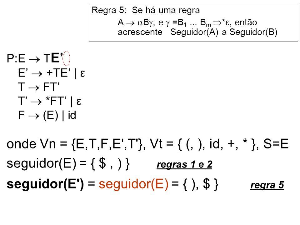 P:E T E E +TE | ε T FT T *FT | ε F (E) | id onde Vn = {E,T,F,E',T'}, Vt = { (, ), id, +, * }, S=E seguidor(E) = { $, ) } regras 1 e 2 seguidor(E') = s