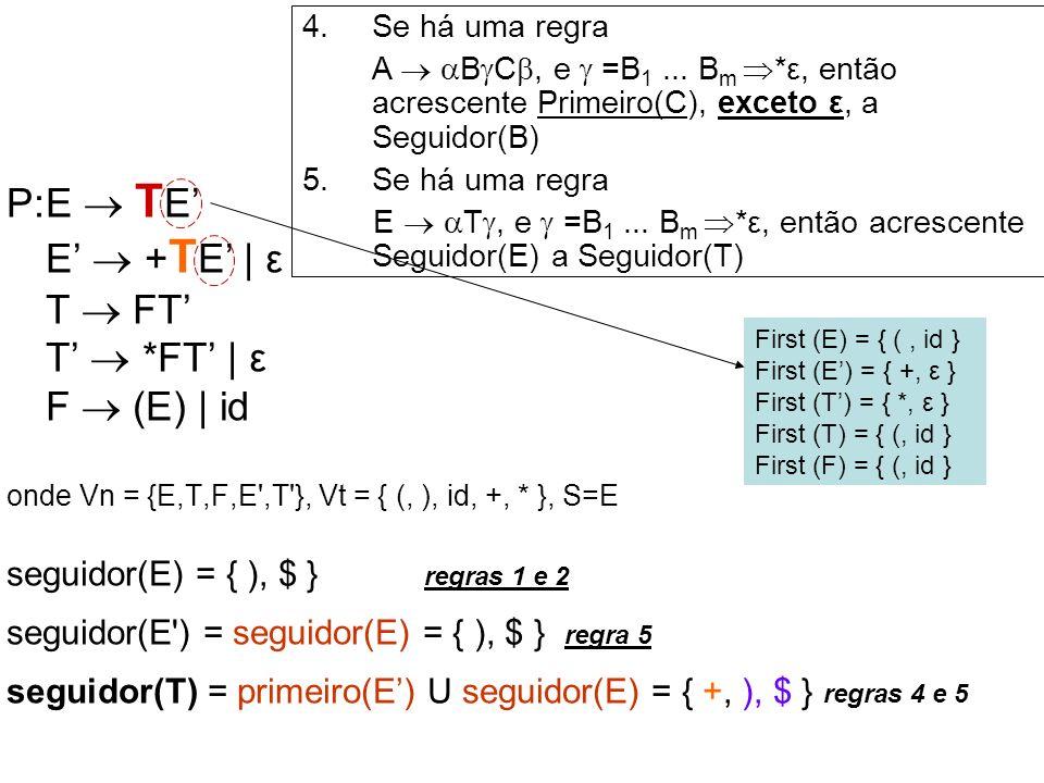 P:E T E E + T E | ε T FT T *FT | ε F (E) | id onde Vn = {E,T,F,E',T'}, Vt = { (, ), id, +, * }, S=E seguidor(E) = { ), $ } regras 1 e 2 seguidor(E') =