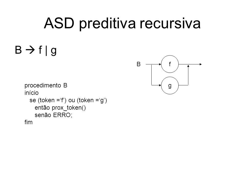 ASD preditiva recursiva Programa principal procedimento ASD início prox_token(); S; se (terminou_cadeia) então SUCESSO senão ERRO fim Geralmente, concatenamos um símbolo $ no fim da cadeia antes do seu reconhecimento.