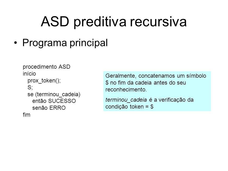 ASD preditiva recursiva Regras de transformação –Regras gramaticais grafos sintáticos 1.Toda regra da gramática é mapeada em um grafo 2.Toda ocorrência de um terminal x corresponde ao seu reconhecimento na cadeia de entrada e a leitura do próximo símbolo dessa cadeia x