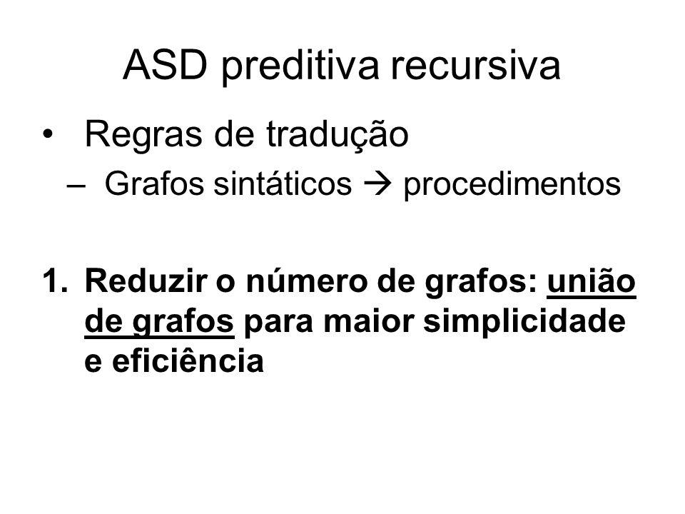 ASD preditiva recursiva Faça a união dos grafos abaixo.