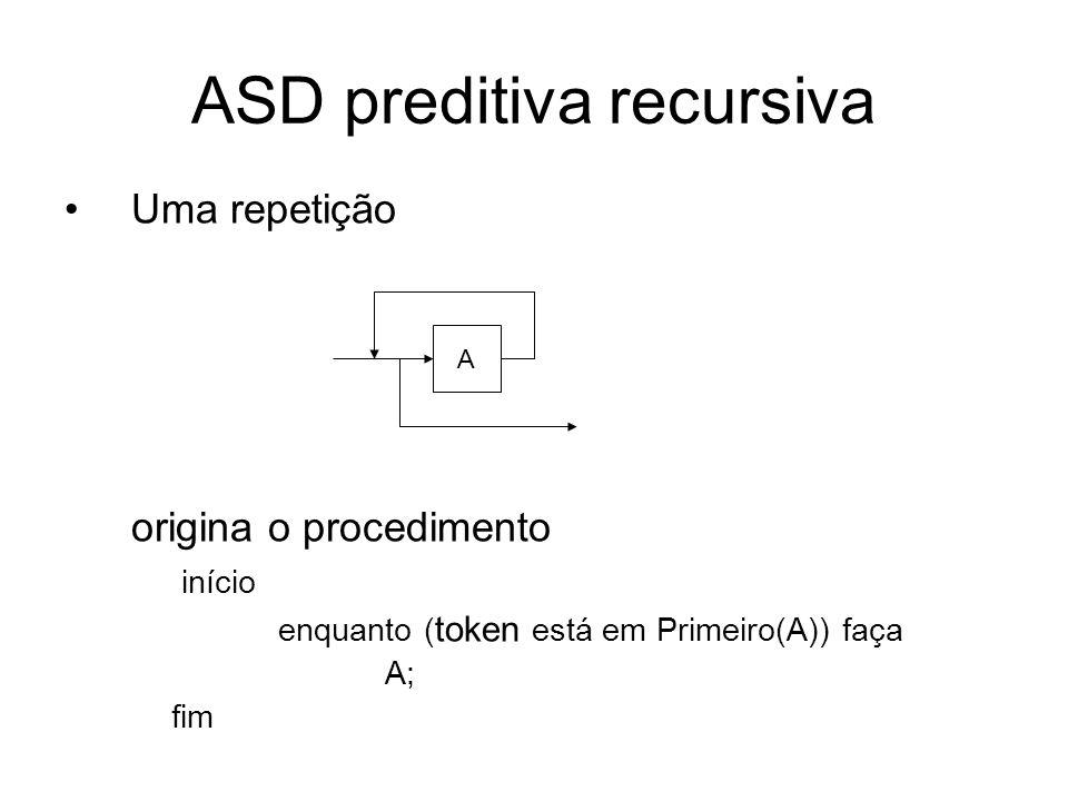 ASD preditiva recursiva O terminal origina início se (token = x) então prox_token() senão ERRO; fim x