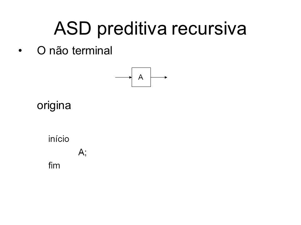 ASD preditiva recursiva Exercício: fazer o(s) procedimento(s) para os grafos sintáticos –Se possível, reduza o n o de grafos ( B ) A x B AC C A +