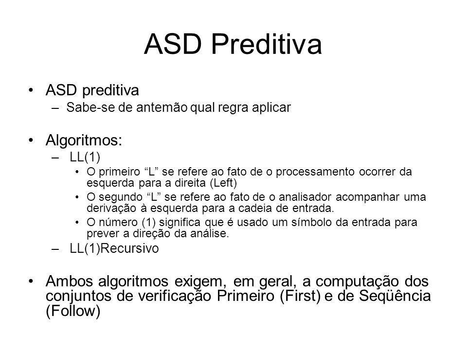 ASD Preditiva Recursiva Um analisador sintático recursivo é um conjunto de procedimentos possivelmente recursivos, um para cada não terminal a ser derivado –Também chamado de analisador de descida recursiva –Cada regra gramatical para um A não terminal é vista como uma definição de um procedimento, em que o lado direito de A especifica o código para esse procedimento