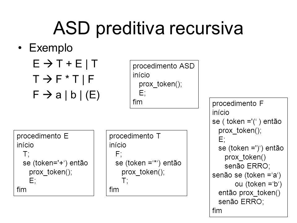 ASD preditiva recursiva Método formal para gerar os procedimentos –Regras de transformação: mapeamento das regras de um não terminal em grafos sintáticos Também podem ser usados diagramas de transição (Aho et al., 1995, pg82) –Regras de tradução: mapeamento dos grafos em procedimentos Exemplo S aAd A cA | eB B f | g a A S: Símbolo terminal Símbolo não terminal Grafo sintático